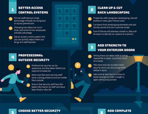 6 Ways to Secure Your Business Against Break-Ins